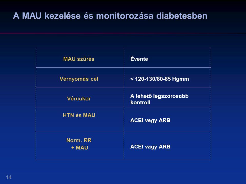 A cukorbetegség szövődményei - Diabetológia   Med-Aesthetica
