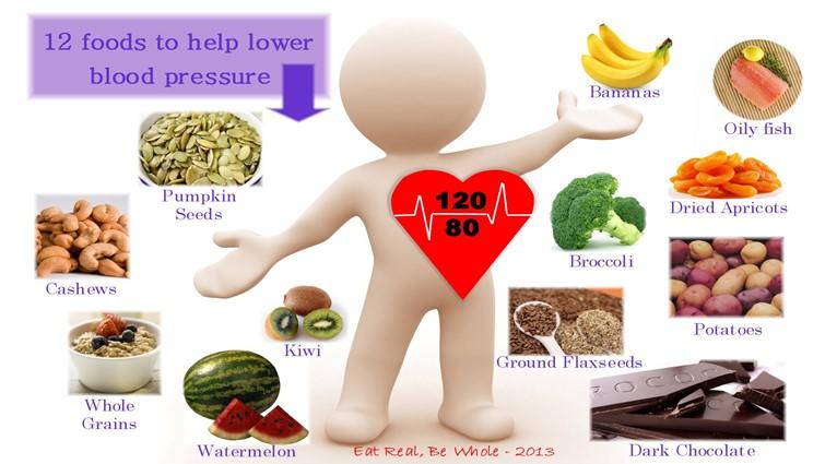 táplálkozás és étrend magas vérnyomás esetén 1-es típusú magas vérnyomás mi ez
