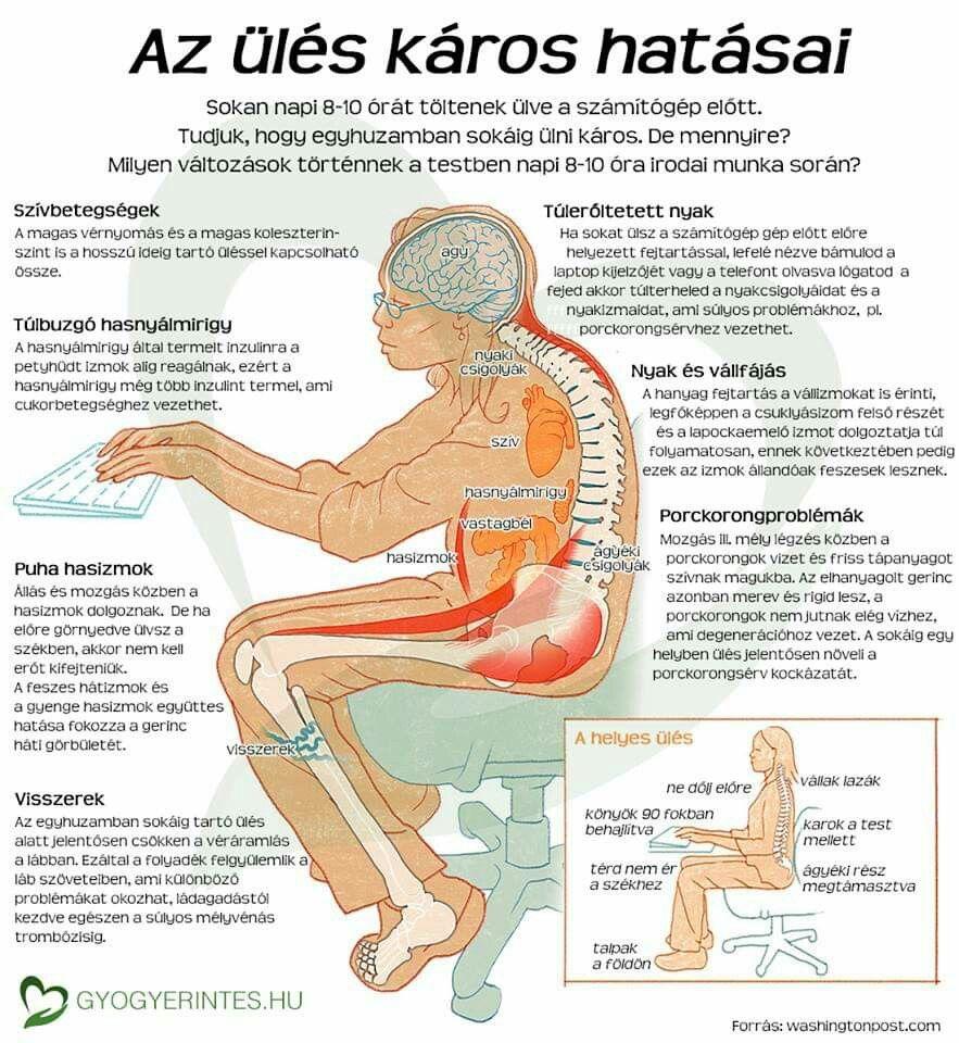 hipertónia a nyaki görbületből magas vérnyomás esetén a nyomás csökken