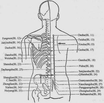 csoportos hipertóniás vizsgálat