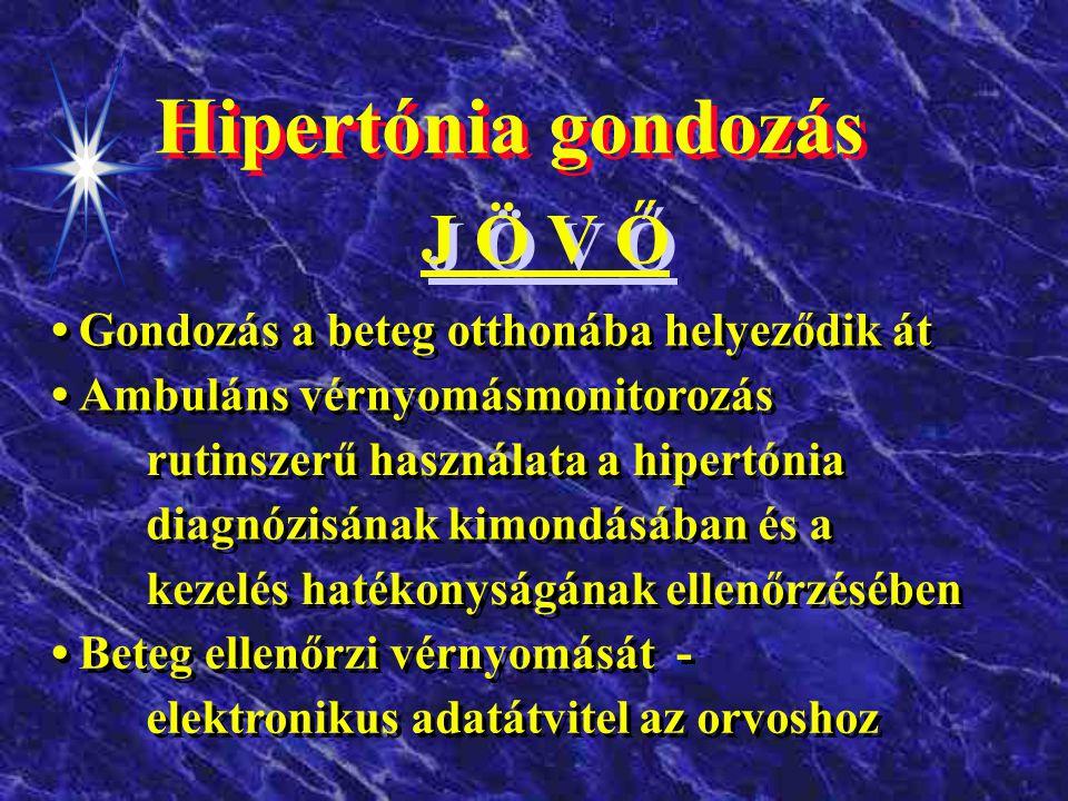 a hipertónia kezelésének perspektívái a magas vérnyomás elleni új gyógyszerek a legjobbak