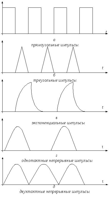 impulzus hullám sebessége magas vérnyomásban hogyan lehet gyógyítani a magas vérnyomás vélemények
