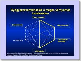 a magas vérnyomás diagnózisai sorolja fel a hipertónia és a hipotenzió tüneteit
