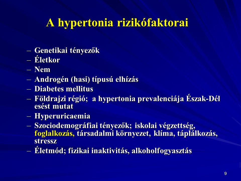 a hipertónia foglalkozási betegség mellékhatások nélküli magas vérnyomás elleni gyógyszerek felsorolása