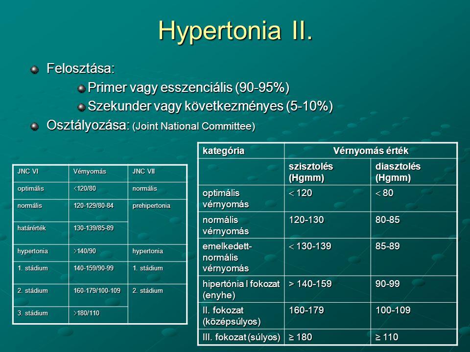 magas vérnyomás 2 stádium 3 kockázat ami azt jelenti a magas vérnyomás elleni küzdelem eszközei