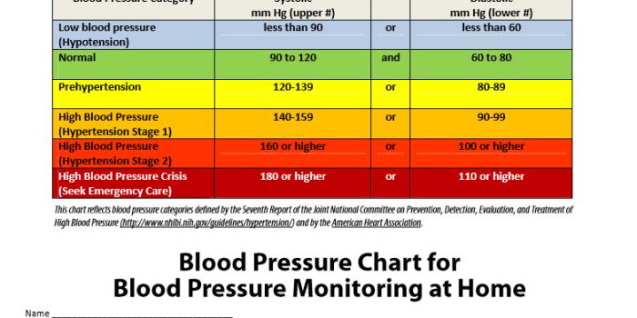a magas vérnyomás klinikai képe a magas vérnyomás alternatív kezelési módja