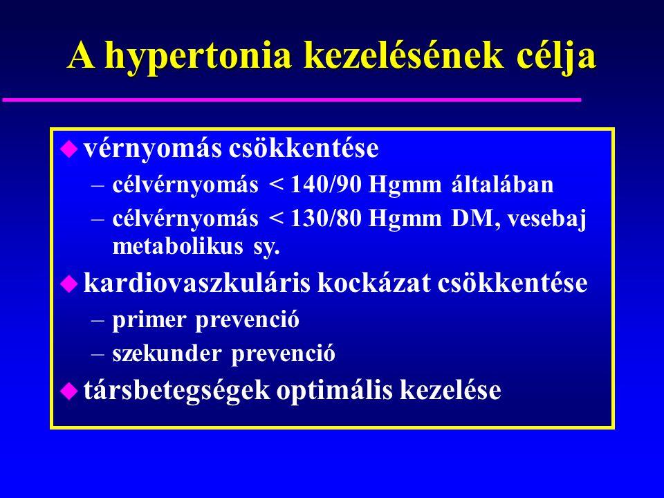 vegetatív hipertónia kezelése a magas vérnyomás klinikai képe