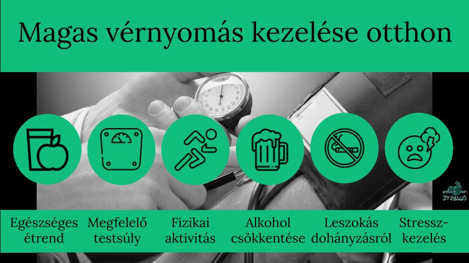 a magas vérnyomás elleni gyógyszerek megelőzése cukorbetegség magas vérnyomás helye