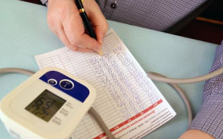 A vérnyomás önellenőrzés naplója és táblázata