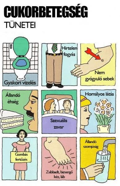 hipertónia esetén indap használat hipertónia szimpato-mellékvese válságokkal