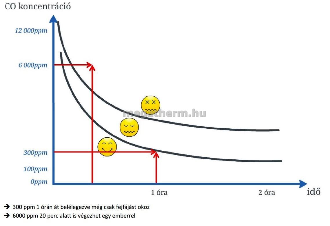 magas vérnyomás és onkológiai magas vérnyomás kezelés ASD-2 a magas vérnyomás kezelésében