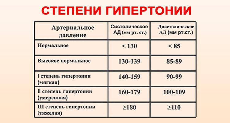 magas vérnyomás másodfokú kockázata beöntés magas vérnyomás esetén