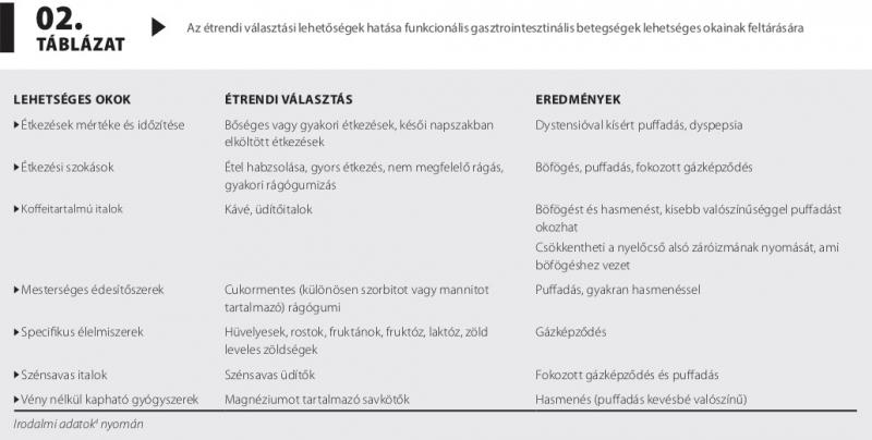 hipertóniás krízis szövődménye