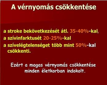 mi a magas vérnyomás 2 fokú 4 kockázati csoportja