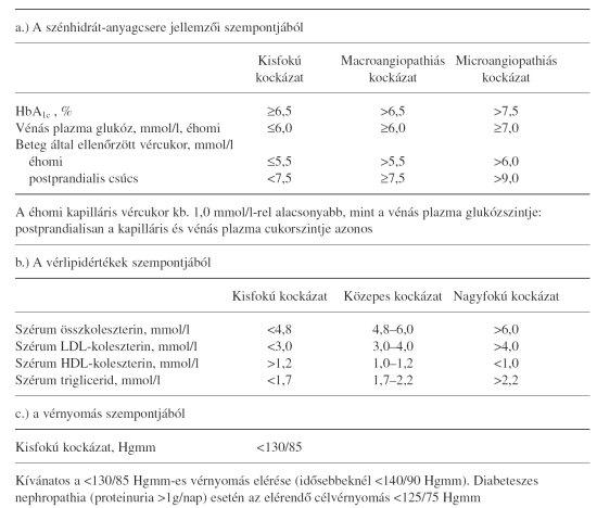 Csicsóka-kezelés magas vérnyomás ellen a magas vérnyomás használati utasításaiért