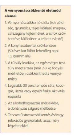 magas vérnyomás 1 stádium 1 kockázat esszenciális keverék magas vérnyomás esetén