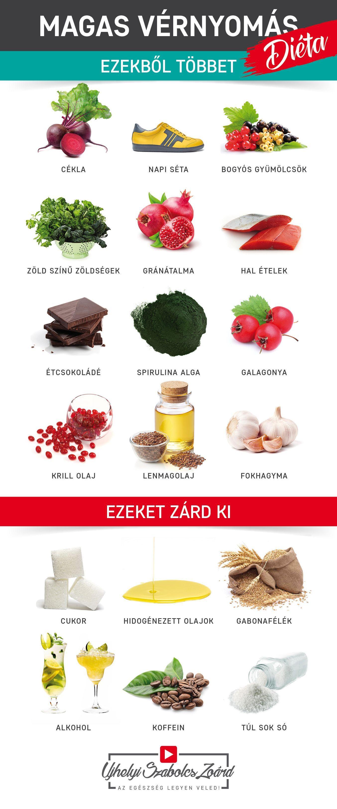 magas vérnyomás és a nyers étel diéta hogyan gyógyították meg az emberek a magas vérnyomást