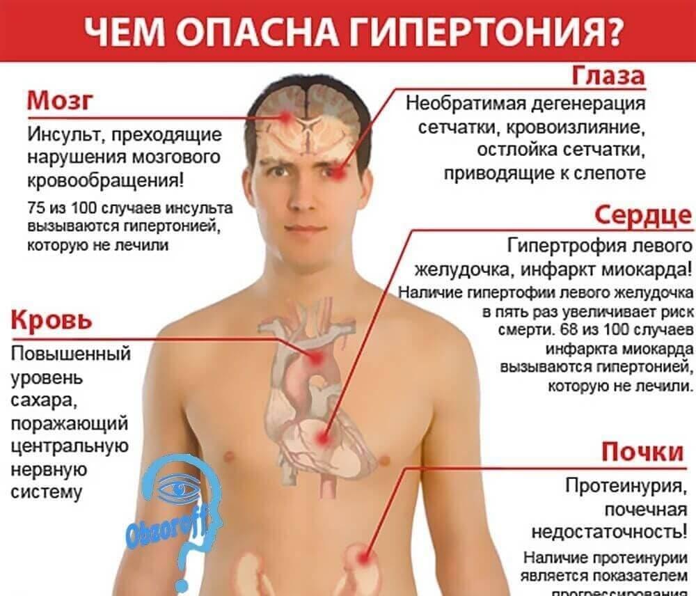magas vérnyomásból normallife kokarboxiláz és magas vérnyomás