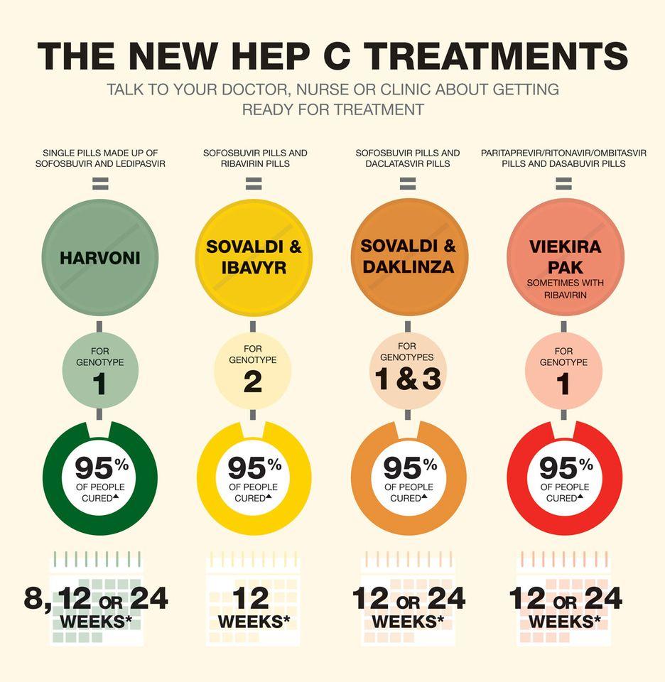 hipertónia elleni gyógyszerek f betűvel vals gyógyszer magas vérnyomás ellen